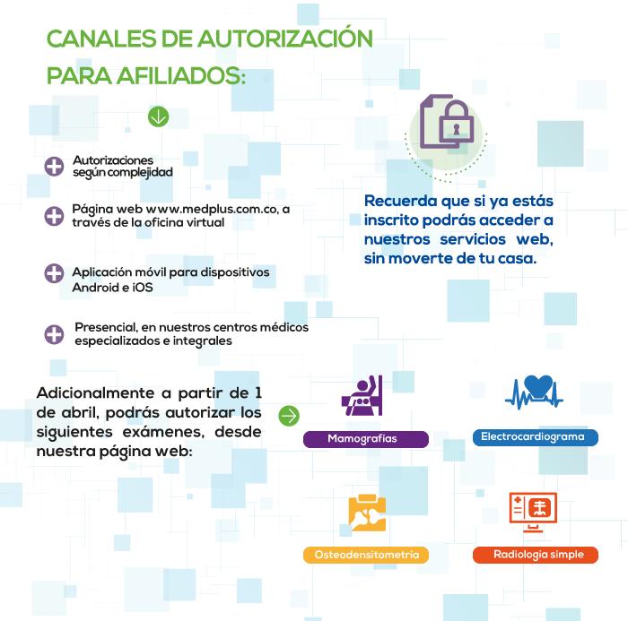 Autorizaciones Página Web