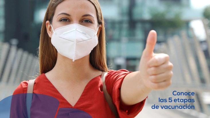 conoce ahora las 5 etapas de vacunacion que se planean en colombia para dar batalla al covid 19, medplus te informa